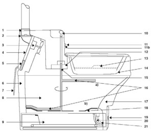 Figure of Biolet 10 or 20 toilet from owner's manual. http://www.biolet.com/support/articles/BioLet-10-Standard-20-Deluxe-Manual.pdf