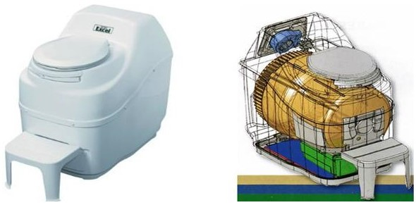 Exterior and innards of Sun-Mar composting toilet. http://toilet-composting.com/what-are-composting-toilets/