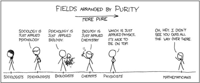 Source: http://www.explainxkcd.com/wiki/index.php?title=435:_Purity