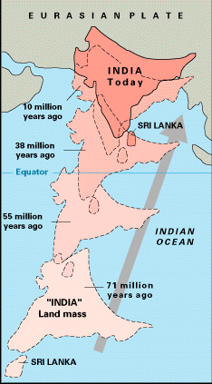 The 6,000 kilometers (3,600 miles) plus journey of the India landmass (Indian Plate) before its collision with Asia (Eurasian Plate), from Wikipedia. https://en.wikipedia.org/wiki/Himalayas#/media/File:Himalaya-formation.gif